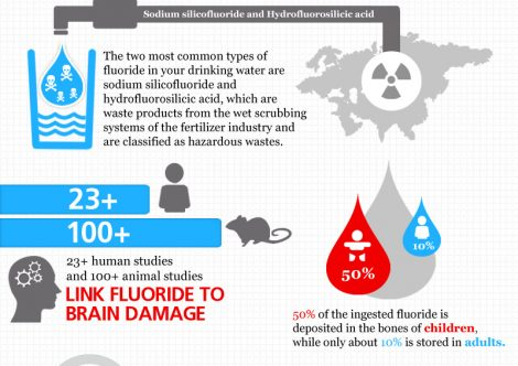 6 Fluoridation Facts