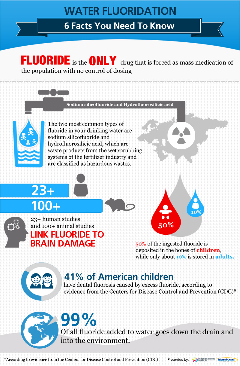 2013-01-15-waterfluoridationfacts